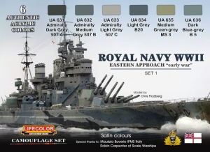 Diorama Set LifeColor CS33 ROYAL NAVY WWII