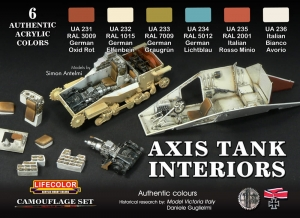 Camouflage Set LifeColor CS22 AXIS TANK INTERIORS